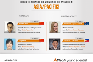 University of Chinese Academy of Sciences and Murdoch University to represent Asia-Pacific in finals